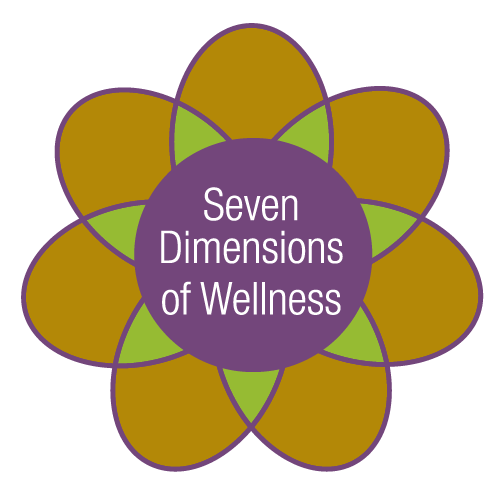 The 7 Dimensions of Wellness logo